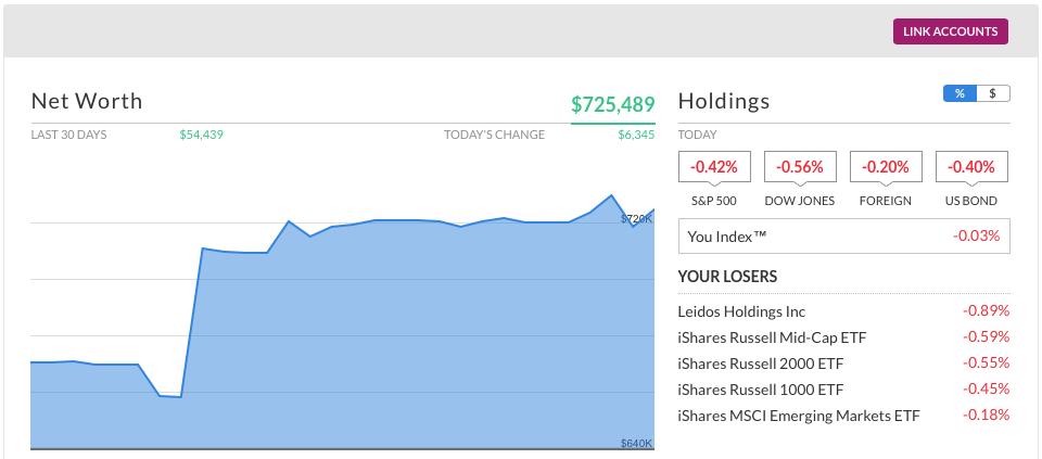 Personal Capital: Dashboard: Net Worth