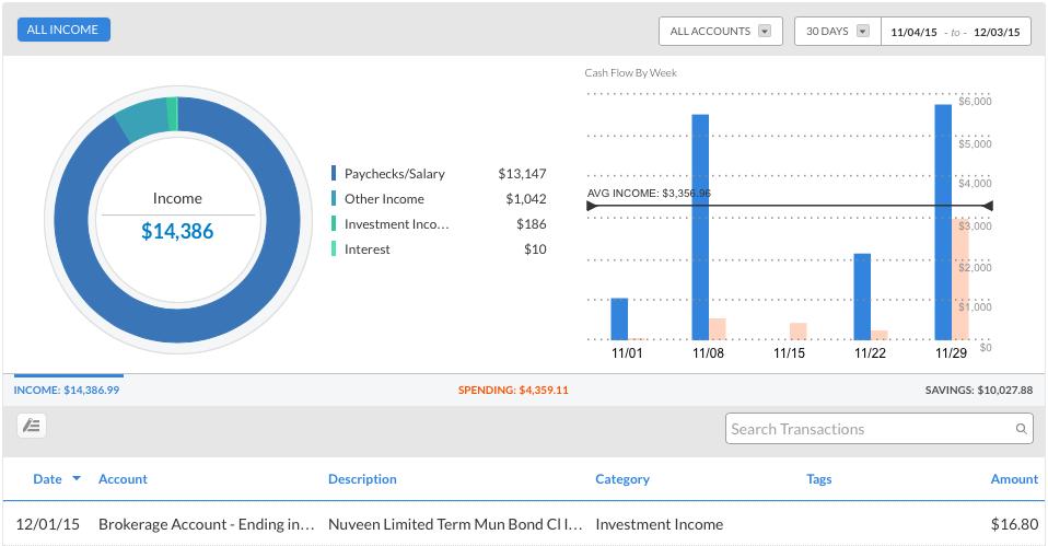Personal Capital: Cash Flow: Income