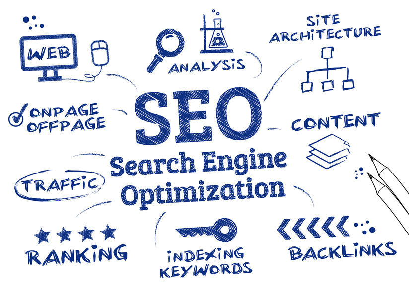 Key themes in Search Engine Optimization